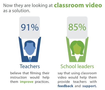 Game_Changer_Teacher_Survey.png