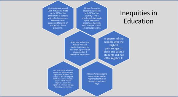 inequities in education.jpg